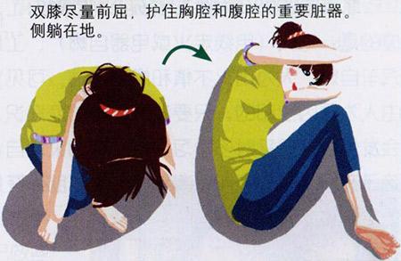 踩踏事故的自救方法