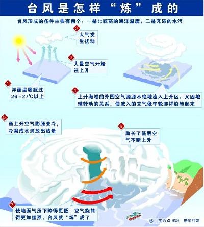 (图片来源:新华网)